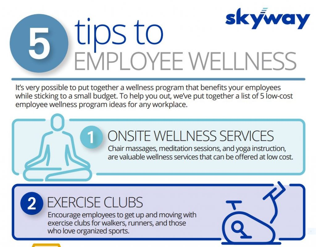 Infographic 5 Tips For Employee Wellness Skyway